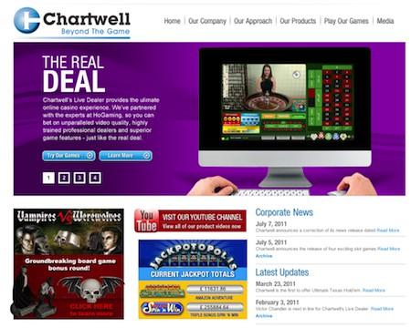 L'opérateur Chartwell est racheté par Amaya