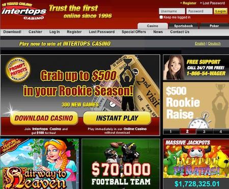 Intertops Casino : Deux jours et $160 000 de gains