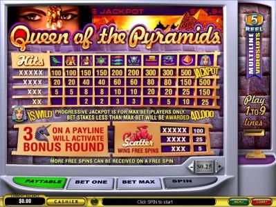 Jackpot de 136.314$ sur un casino du fournisseur de jeux Playtech