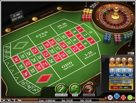 Les différentes Martingales au jeu de Roulette