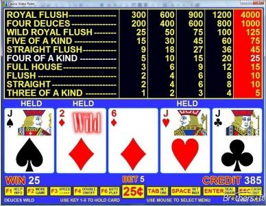Piller une machine de vidéo poker de façon discrète et efficace
