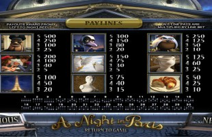 Machine à sous A night in Paris gratuit dans BetSoft casino