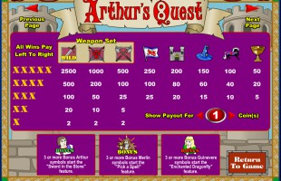 aperçu jeu Arthur's Quest 2