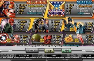 aperçu jeu Captain America 2