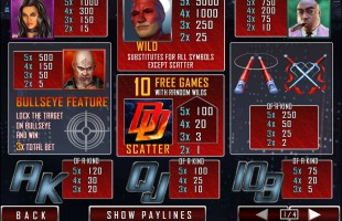 aperçu jeu Daredevil 2