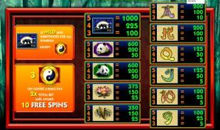 aperçu jeu 100 Pandas 2