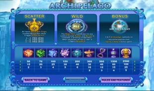 preview Archipelago 2