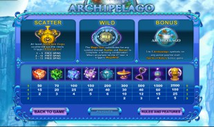 aperçu jeu Archipelago 2