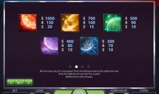 aperçu jeu Big Bang 2