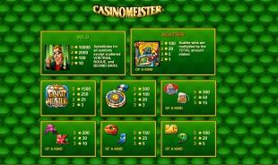 aperçu jeu Casinomeister 2