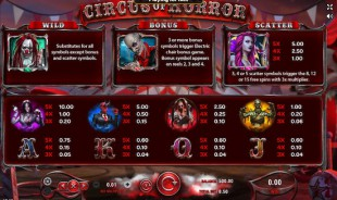 aperçu jeu Circus of Horror 2