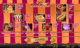 aperçu jeu Circus 2