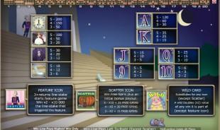 aperçu jeu Diamond Slipper 2