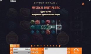 aperçu jeu Divine Dreams 2