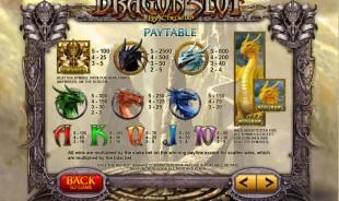 aperçu jeu Dragon Slot 2