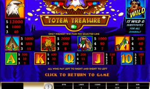 aperçu jeu Dubya Money 2