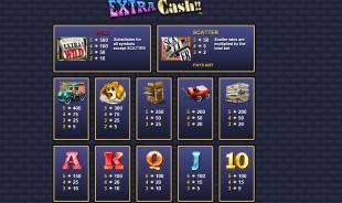 aperçu jeu Extra Cash 2