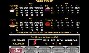 aperçu jeu Food Fight 2