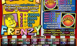 aperçu jeu Fruit Frenzy 2
