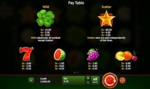 aperçu jeu Fruits & Clovers 2