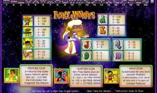 aperçu jeu Funky Monkeys 2