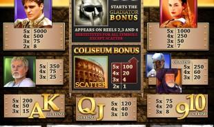 aperçu jeu Gladiator Slot 2