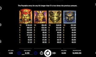 aperçu jeu Gods of Gold 2
