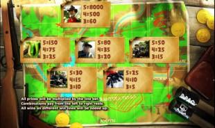 aperçu jeu Gold Raider 2