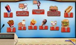 aperçu jeu Haute Cuisine 2