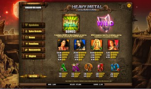 aperçu jeu Heavy Metal Warriors 2
