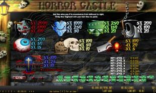 aperçu jeu Horror Castle 2