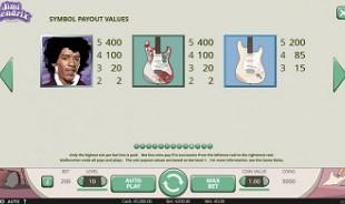 aperçu jeu Jimi Hendrix 2