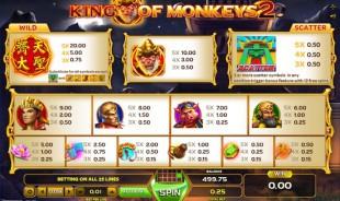 aperçu jeu King of Monkeys 2 2