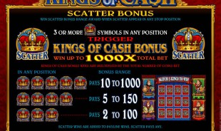 online casino free money kings spiele