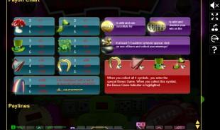 aperçu jeu LeprechaunLuck 2