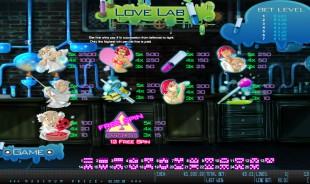aperçu jeu Love Lab 2