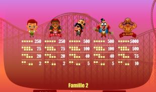 aperçu jeu Luna Park 2
