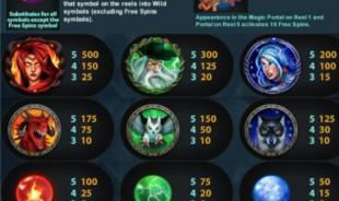 aperçu jeu Magic Portals 2