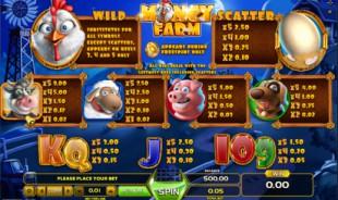 aperçu jeu Money Farm 2