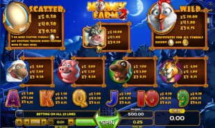 aperçu jeu Money Farm 2 2