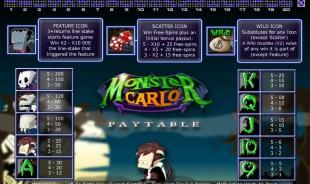 aperçu jeu Monster Carlo 2