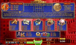 aperçu jeu More Cash 2