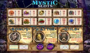 aperçu jeu Mystic Slots 2