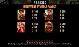 aperçu jeu Narcos 2