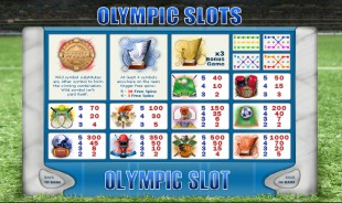 aperçu jeu Olympic Slots 2
