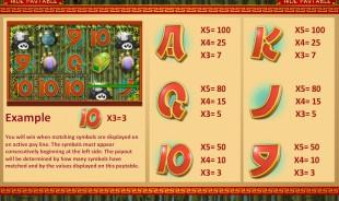 aperçu jeu Panda Party 2