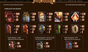 aperçu jeu Pinocchio 2