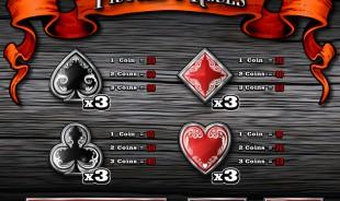 aperçu jeu Pistols & Roses 2