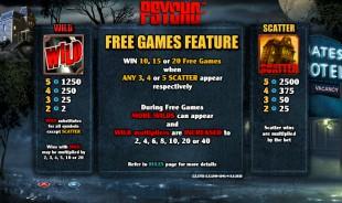 aperçu jeu Psycho 2