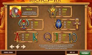 aperçu jeu Riches of Ra 2